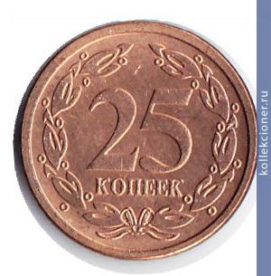 25 копеек 2005 приднестровская молдавская республика цена монеты fifa купить