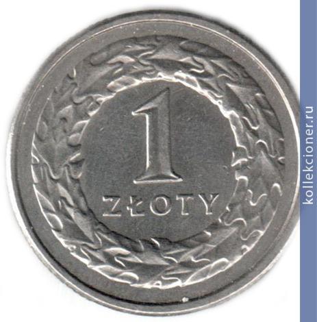 1 zloty 1992 года олимпийская сторублевка